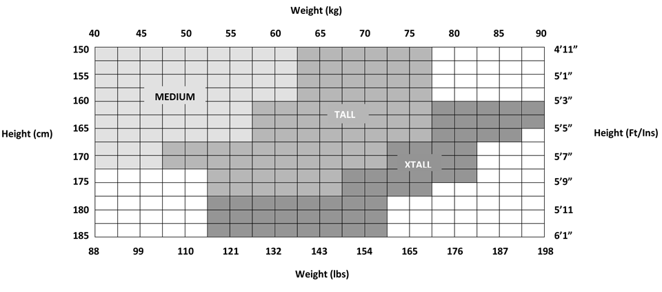 General Sizing Information Size Charts Sizing Guides