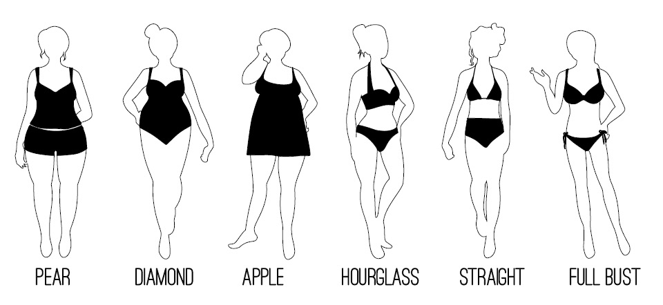 Swimwear Body Shapes